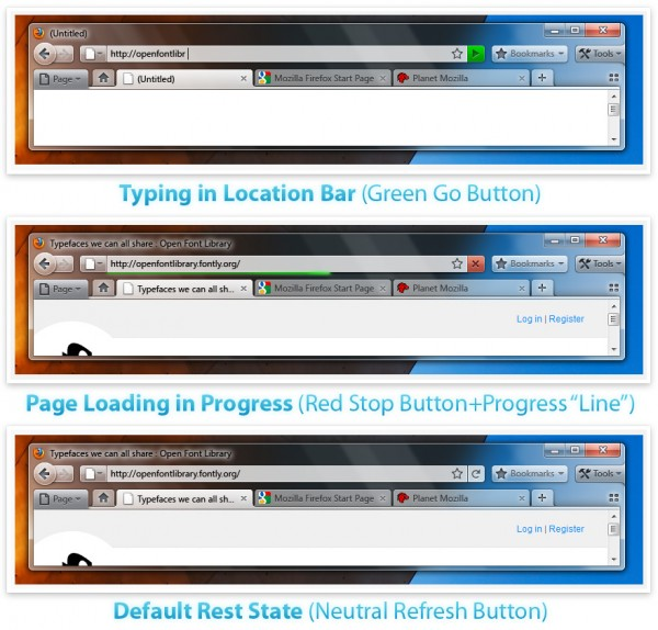 Firefox 4.0 Multifunktions-Button