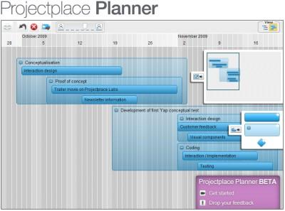 Projectplace Planner Kalenderansicht