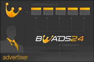 bwads24.com Advertiser