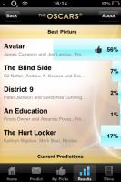 Oscars 2010: Bester Film