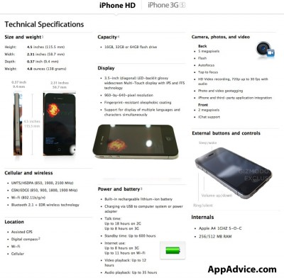 iPhone 4G technische Daten