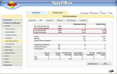 FRITZ!Box: Telekom VDSL 50