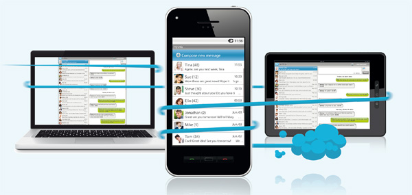 mysms Synchronisation