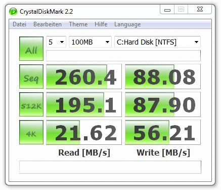 CrystalDiskMark 2.2 nach PC Upgrade (Microsoft Standard-Treiber)