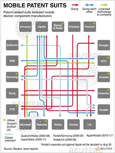 Infografik: Wer verklagt wen?