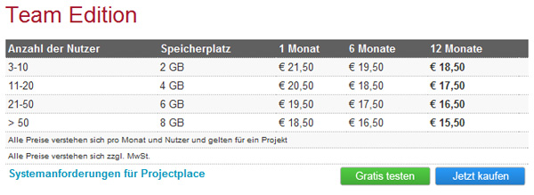 Projectplace Team Edition Preise