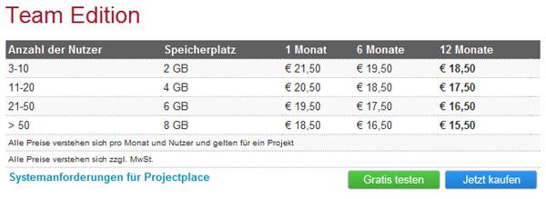 Projectplace Team Edition Preise