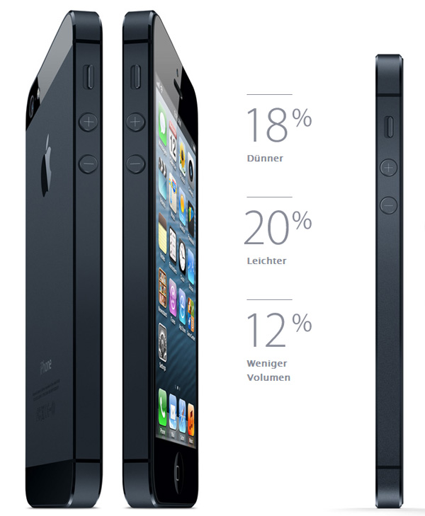 iPhone 5 schwarz & graphit