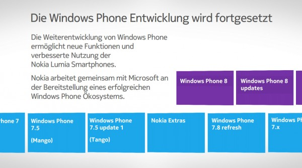 Windows Phone 7.x Update nach 7.8